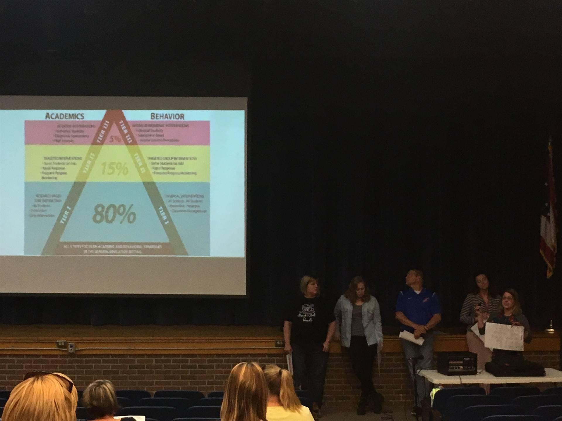 "The Edison High School PBIS team presenting their ""Do Right"" program."